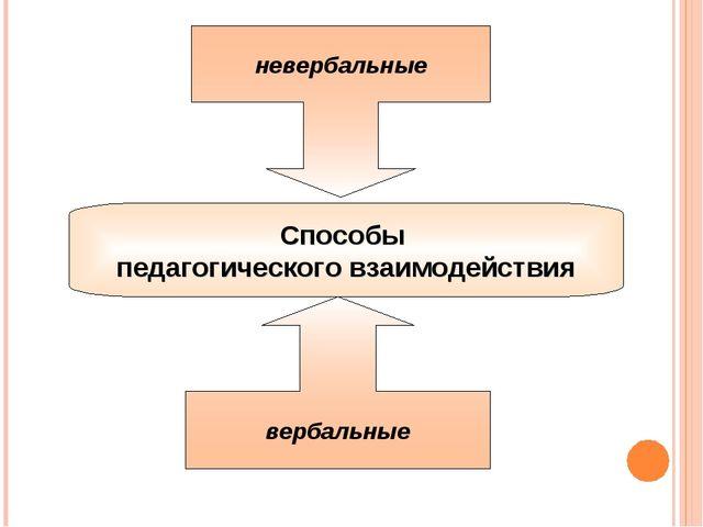 Способы педагогического взаимодействия вербальные невербальные