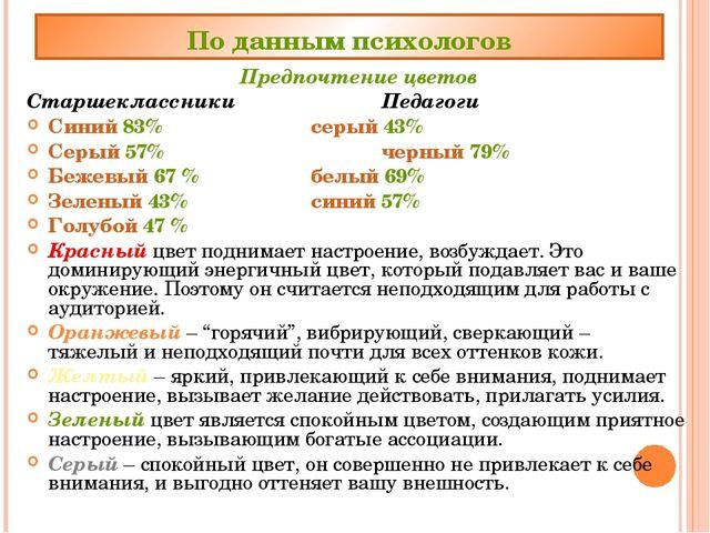 По данным психологов Предпочтение цветов Старшеклассники Педагоги Синий 83%...