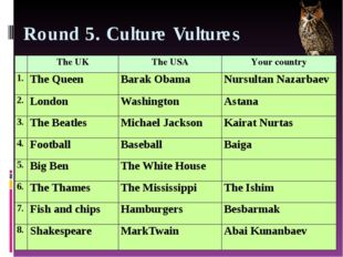 Round 5. Culture Vultures TheUK TheUSA Your country 1. The Queen BarakObama N