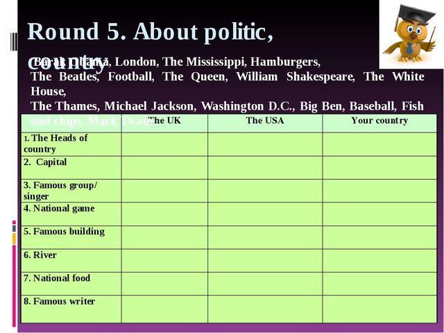 Round 5. About politic, country Barak Obama, London, The Mississippi, Hamburg...