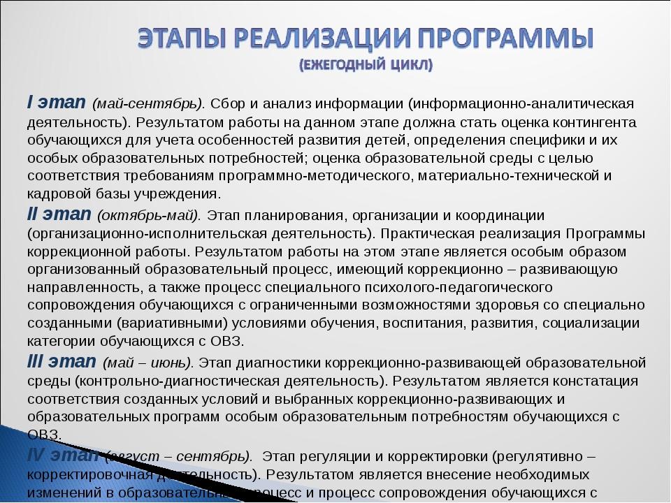 I этап (май-сентябрь). Сбор и анализ информации (информационно-аналитическа...