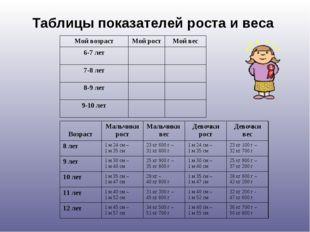 Таблицы показателей роста и веса Мой возрастМой ростМой вес 6-7 лет 7-8 л