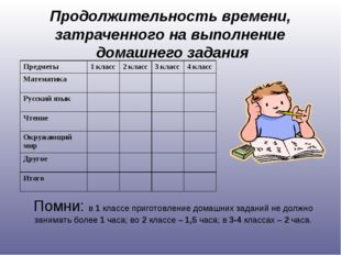 Продолжительность времени, затраченного на выполнение домашнего задания Помни