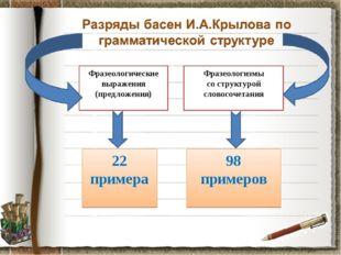Фразеологические выражения (предложения) Фразеологизмы со структурой словосоч