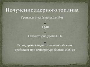 Урановая руда (в природе 1%) Уран Гексофторид урана-UF6 Оксид урана в виде то