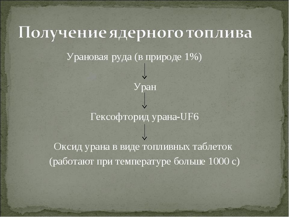 Урановая руда (в природе 1%) Уран Гексофторид урана-UF6 Оксид урана в виде то...