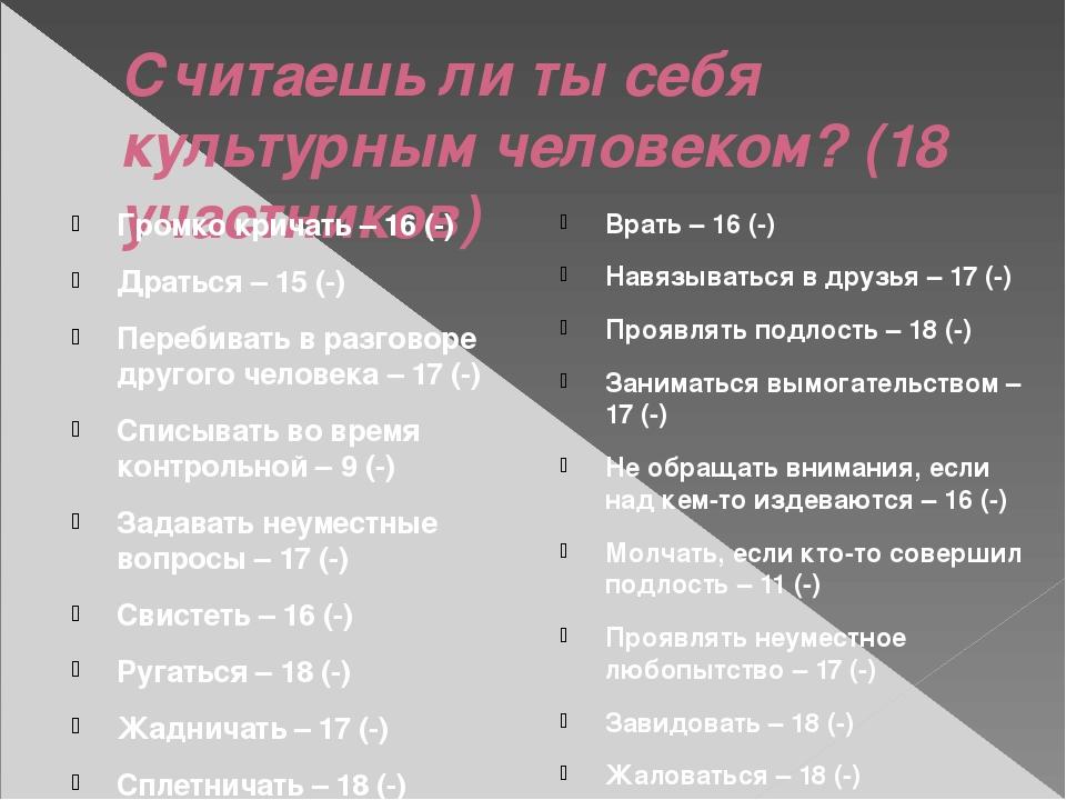 Считаешь ли ты себя культурным человеком? (18 участников) Громко кричать – 16...