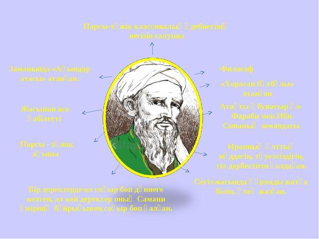 Парсы-тәжік классикалық әдебиетінің негізін салушы Философ Заманында «Ақындар...