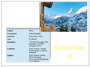 Active Switzerland Capital Berne Government Federal Republic Currency Swiss f
