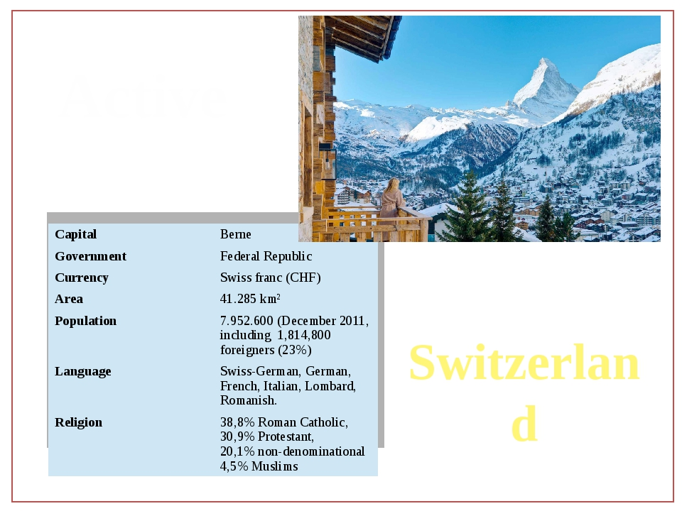 Active Switzerland Capital Berne Government Federal Republic Currency Swiss f...