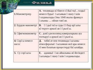 1.Манометрлер А.техникадакөбінесе сұйықтың, газдың немесе будың қысымын өлше