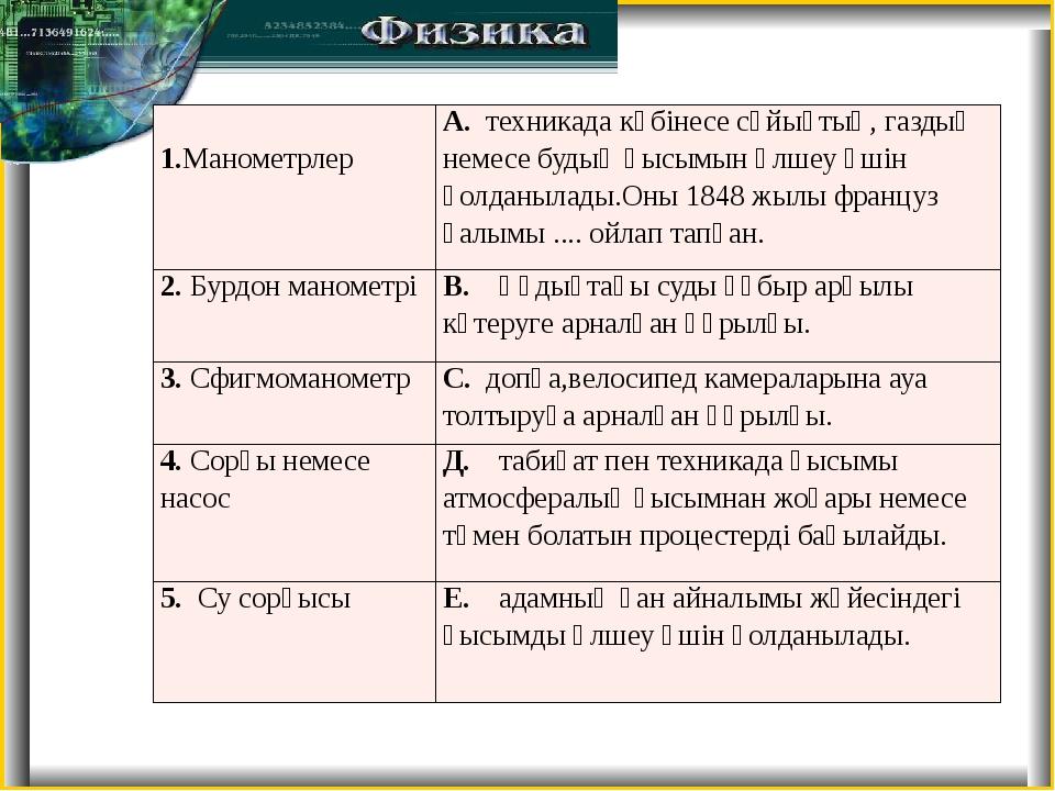 1.Манометрлер А.техникадакөбінесе сұйықтың, газдың немесе будың қысымын өлше...