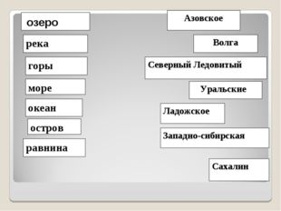 Задание 2. Соотнеси названия географических объектов и имена собственные озер