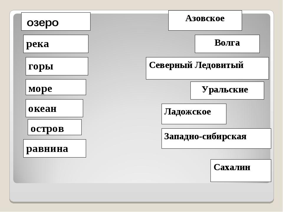 Задание 2. Соотнеси названия географических объектов и имена собственные озер...