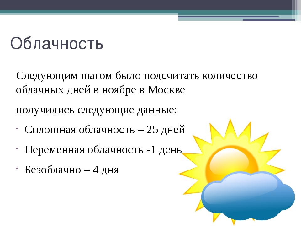 Облачность Следующим шагом было подсчитать количество облачных дней в ноябре...