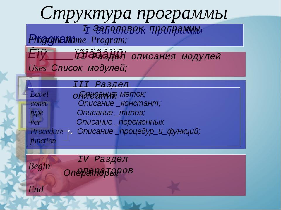 Структура программы I Заголовок программы Program Èìÿ____ïðîãðàììû; I Заголов...