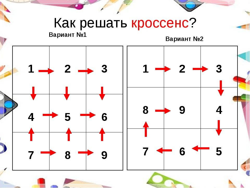 Как решать кроссенс? Вариант №1 Вариант №2