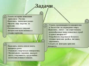 Задачи Узнать историю появления оригами в России. Выяснить, насколько разно-