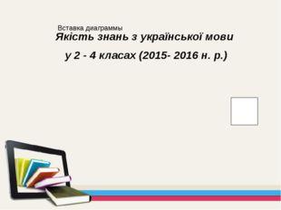 Якість знань з української мови у 2 - 4 класах (2015- 2016 н. р.)