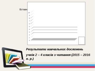 Результати навчальних досягнень учнів 2 – 4 класів з читання (2015 – 2016 н.