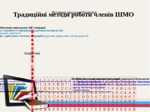 Традиційні методи роботи членів ШМО