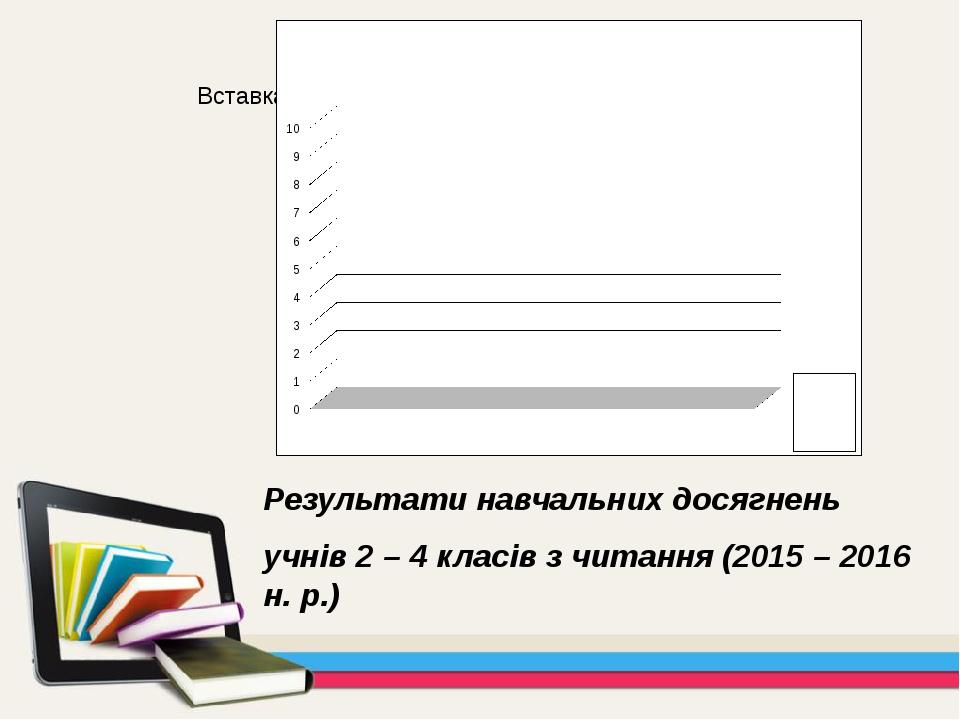 Результати навчальних досягнень учнів 2 – 4 класів з читання (2015 – 2016 н....