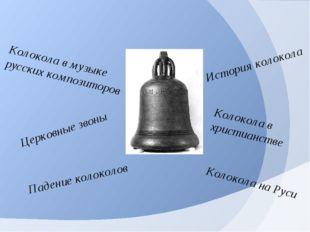 История колокола Колокола в христианстве Колокола на Руси Падение колоколов Ц