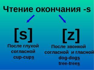 Чтение окончания -s [s] [z] После глухой согласной cup-cups После звонкой сог