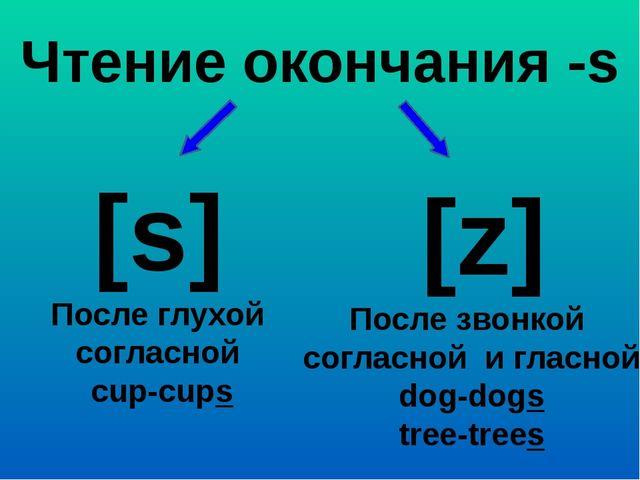 Чтение окончания -s [s] [z] После глухой согласной cup-cups После звонкой сог...