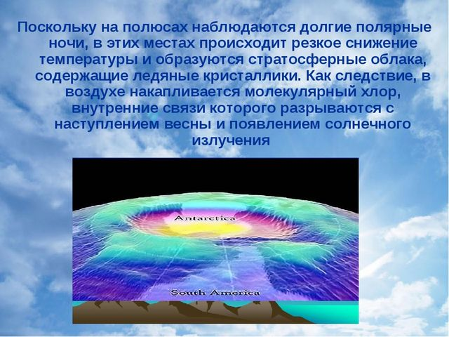Поскольку на полюсах наблюдаются долгие полярные ночи, в этих местах происход...