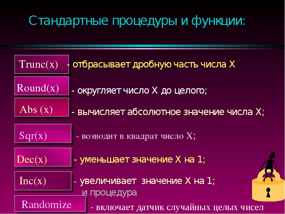 Стандартные процедуры и функции: Trunc(x) - отбрасывает дробную часть числа Х...