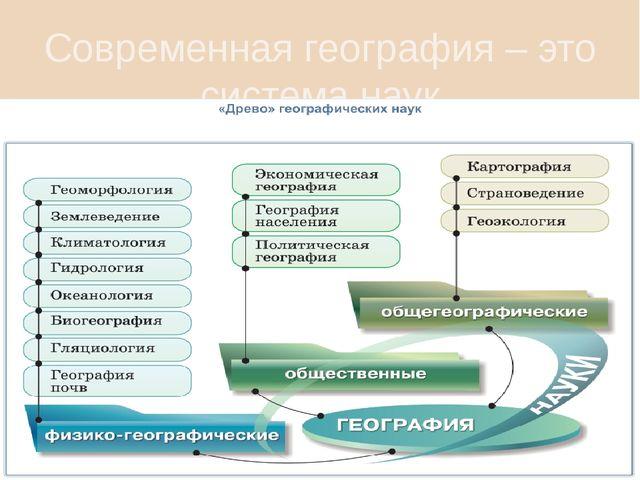 Современная география – это система наук Гриднева Г.В. География: древняя и с...