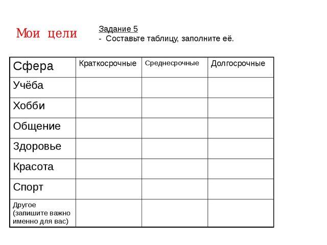 Мои цели Задание 5 - Составьте таблицу, заполните её. Сфера Краткосрочные Ср...