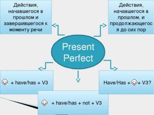 Present Perfect Действия, начавшегося в прошлом и завершившегося к моменту ре