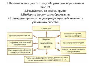 1.Внимательно изучите схему «Формы самообразования» на с.59. 2.Разделитесь на