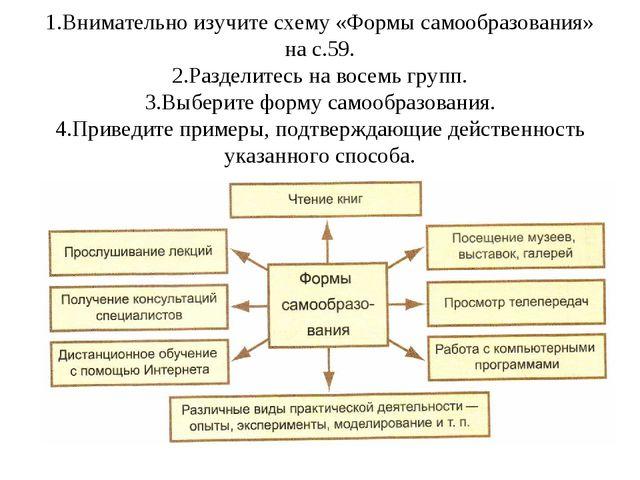 1.Внимательно изучите схему «Формы самообразования» на с.59. 2.Разделитесь на...