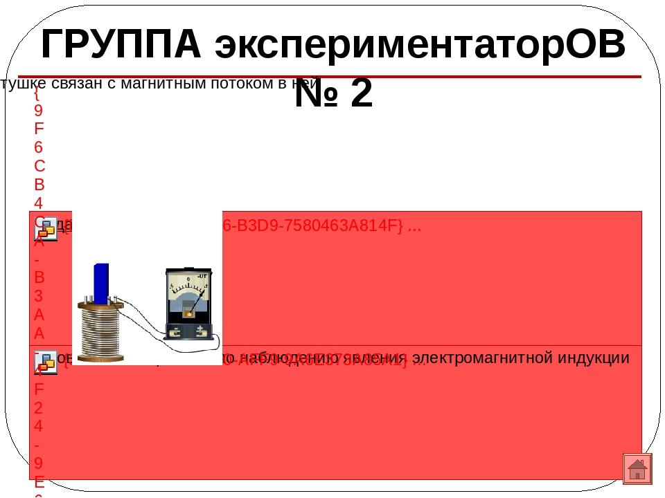 Верю – не верю № п/п Утверждение Да/нет 1 Явление электромагнитной индукции з...