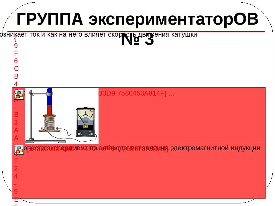 Верю – не верю № п/п Утверждение Да/нет 6 Индукционный ток в замкнутом контур...
