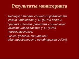 Результаты мониторинга высокую степень социализированности можно наблюдать у