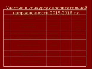 Участие в конкурсах воспитательной направленности 2015-2016 г.г. Мероприятие