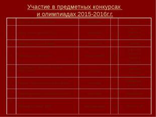 Участие в предметных конкурсах и олимпиадах 2015-2016г.г. 1. «Каллиграф» (рус