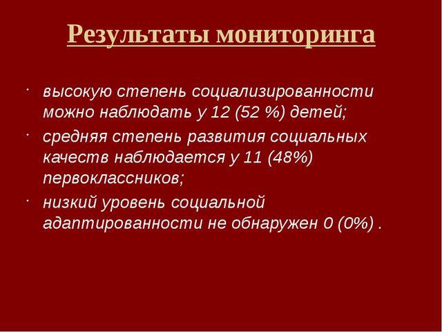 Результаты мониторинга высокую степень социализированности можно наблюдать у...