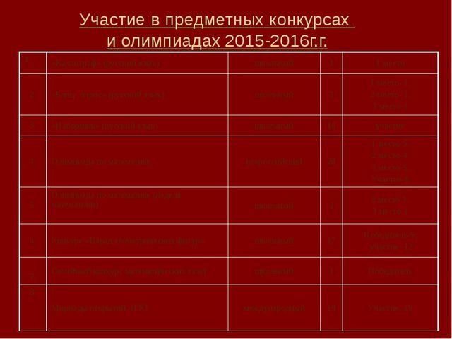 Участие в предметных конкурсах и олимпиадах 2015-2016г.г. 1. «Каллиграф» (рус...