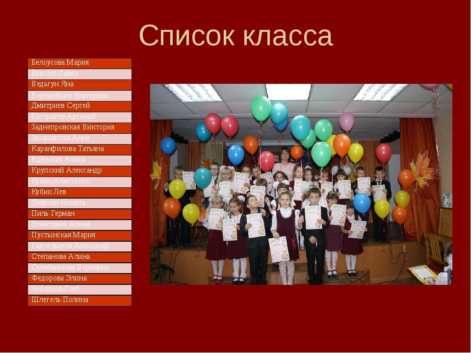 Список класса Белоусова Мария Брылев Павел Ведьгун Яна Веремейчик Екатерина Д...