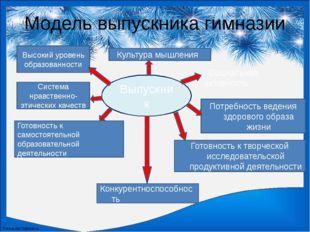 Модель выпускника гимназии Выпускник Высокий уровень образованности  Социаль
