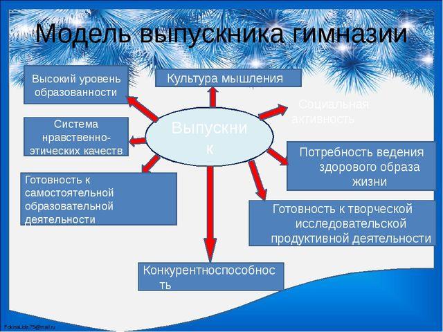 Модель выпускника гимназии Выпускник Высокий уровень образованности  Социаль...