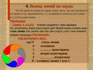 4. Вывод линий на экран. Что бы вывести линию на экран нужно знать, где она