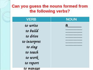 Can you guess the nouns formed from the following verbs? VERB	 NOUN to write