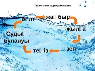 Табиғаттағы судың айналымы. бұлт жаңбыр жылға Судың булануы теңіз өзен