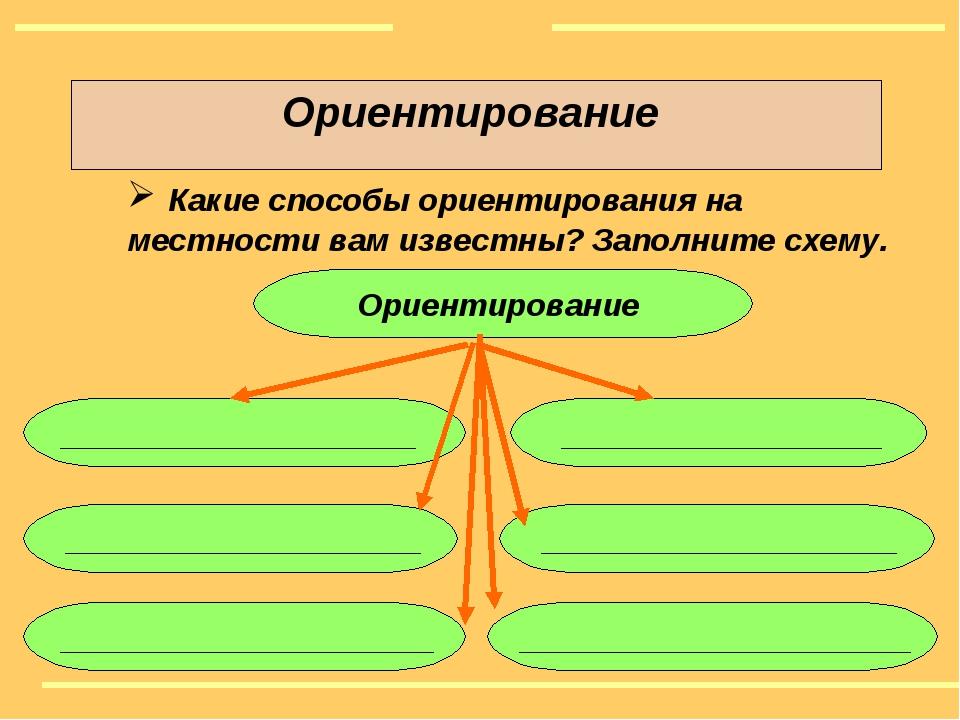 Ориентирование Какие способы ориентирования на местности вам известны? Заполн...